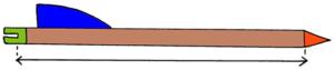 Délka šípu